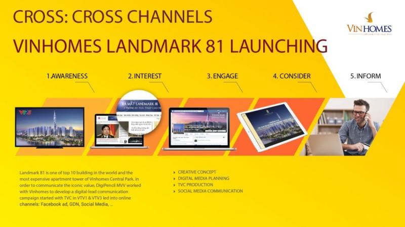 cross-channels-vinhomes-landmark-81-launching